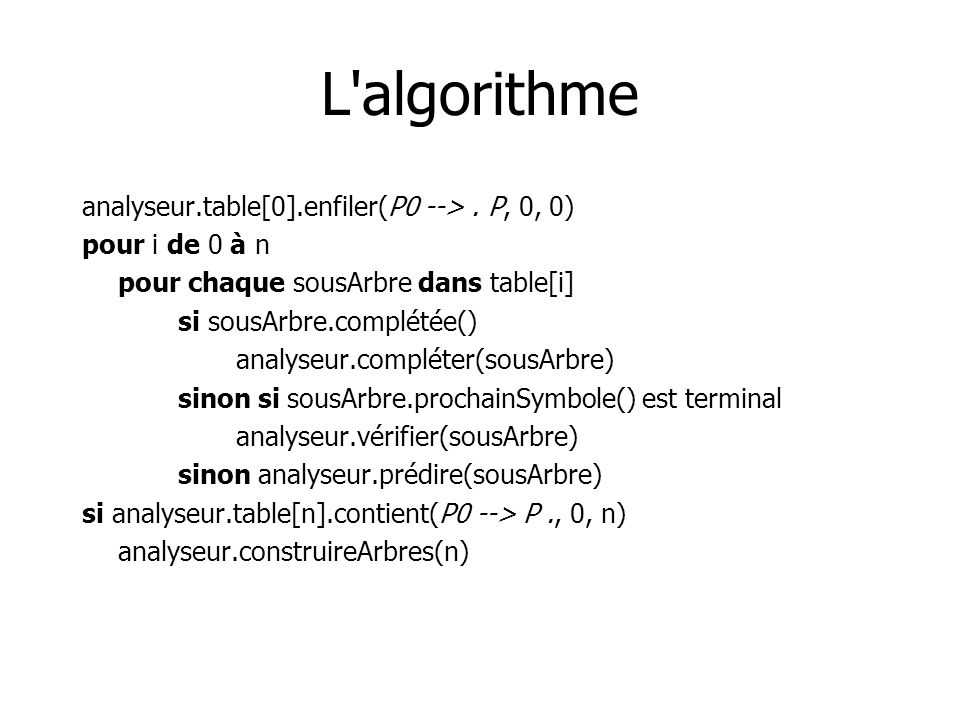 L algorithme analyseur.table[0].enfiler(P0 --> . P, 0, 0)